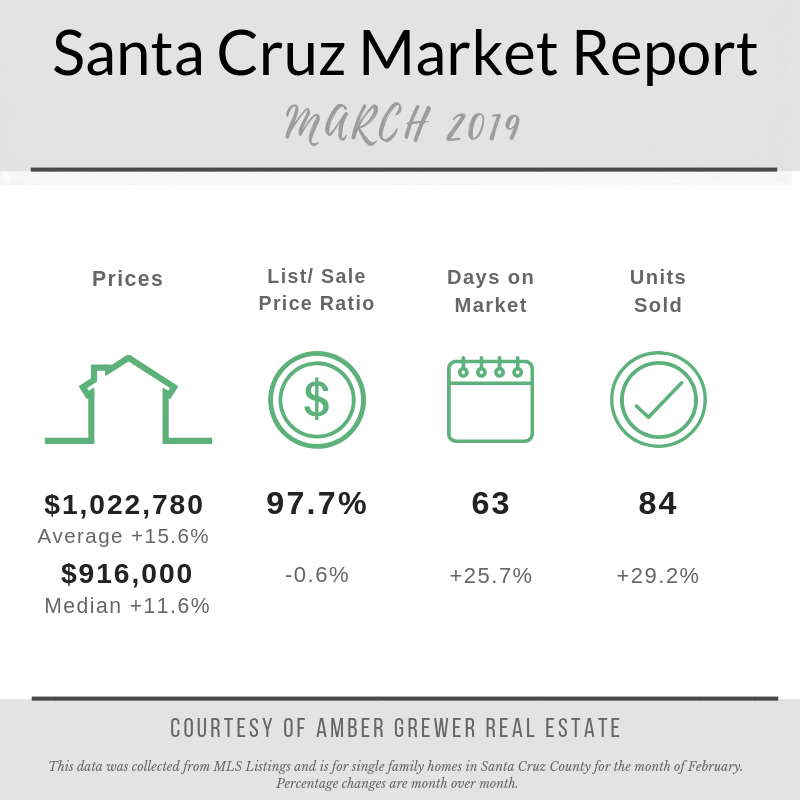 market-report-pic-march-2019